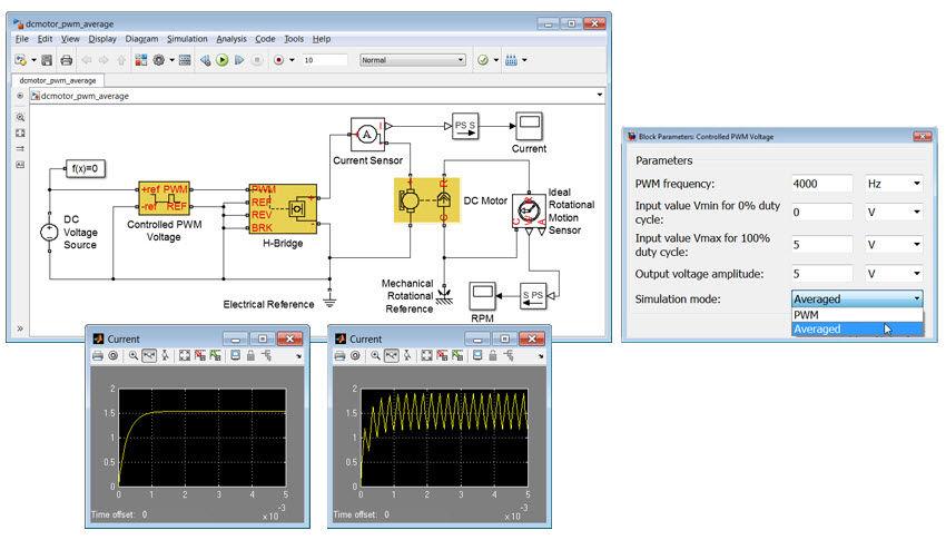 Modellierung Software / Simulation / für Mechatroniksysteme ...
