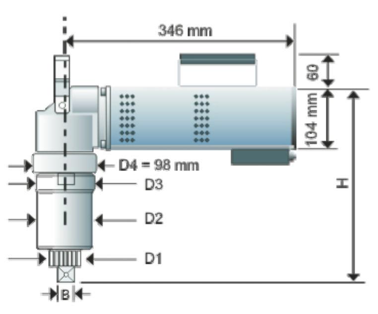 Elektrischer Drehmomentschlüssel Gefw Series Griphold Engineering