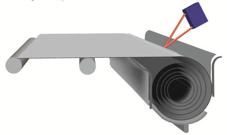 Laser Entfernungsmesser Triangulation : Laser triangulation messgerät kontaktlos ccd digital mls