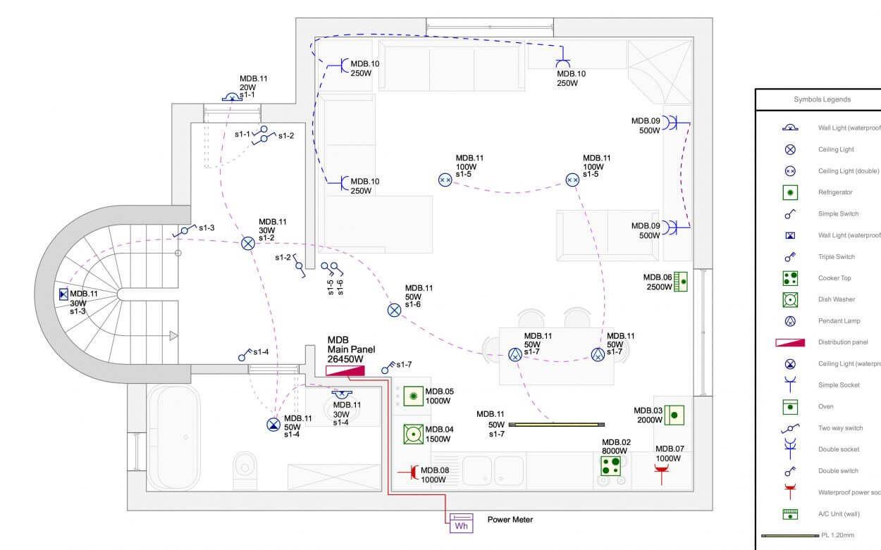 Berühmt Elektroinstallation Schaltplan Gebäude Bilder - Der ...