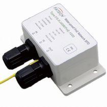 Überspannungsableiter Typ 2 / DIN-Schienen / für Rechnernetzwerk / für Stromnetz