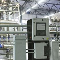 Optischer Spektrometer / energiedispersiver Röntgenfluoreszenz / Echtzeit / Prozess