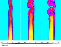 PLIF-Strömungsvisualisierungssystem / mit laserinduzierter Fluoreszenz / Gas / für Flüssigkeiten