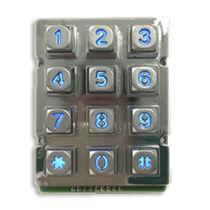 Einbaufähiger Nummernblock