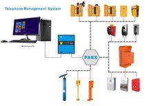 Management-Software / Fernmeldetechnik