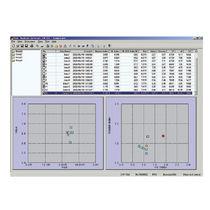 Analysesoftware / Mess / Farb