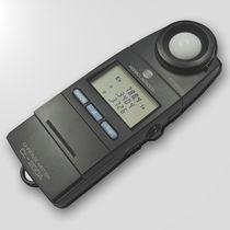 Mobiler Chromameter