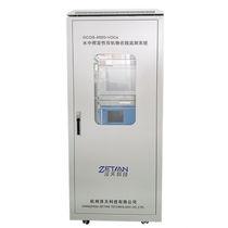 Methan-Analysator / CO2/02 / Wasser / BTEX