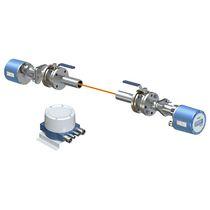 Gasanalysator / Wasserstoff / Ammoniak / Konzentration