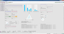 Management-Software / Datenerfassung / SCAD / Prozess