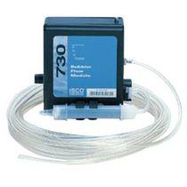 Gasblasen-Durchflussmesser / für Luft / tragbar / für offene Kanäle