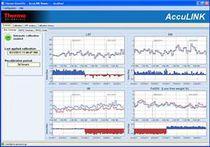 Software für die statistische Analyse / für Produktion