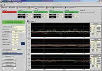 Ausgabe-Software / Optimierungs / parametrische Analyse