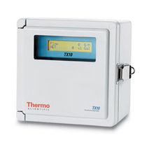 Ultraschall-Durchflussmesser / Ultraschall mit Durchlaufdauer / für Flüssigkeiten / clamp-on