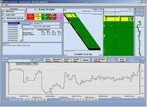 Messsoftware / Visualisierung / Prozess