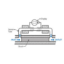 Massendurchflussmesser / für Gas / Metallrohr / Flansch