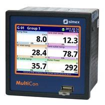 Temperaturregler mit Touchscreen / mit grafischem TFT-Anzeiger / Mehrkanal / Ethernet