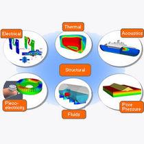 FE Software / Hydrodynamikanalyse