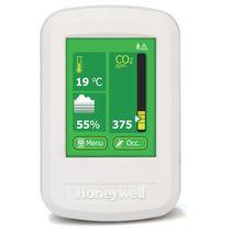 Luftqualitäts-Messgerät / Innen / CO2