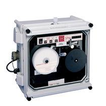 Gasüberwachungssystem / Umgebung