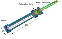 Gassonde / Infrarot / aus Glasfaser