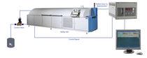 Kontrollsystem zur Überwachung / Stickstoff / Sauerstoff