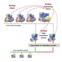 Projektmanagemensoftware / zentral