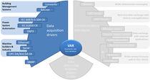 Datenerfassungs-Software / Echtzeit