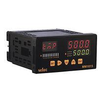 Kompakte SPS / Schalttafelmontage / Mini / mit integriertem E/A