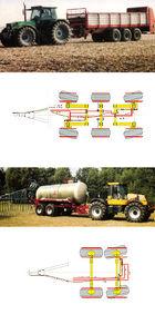 anhänger kombinationen landwirtschaft