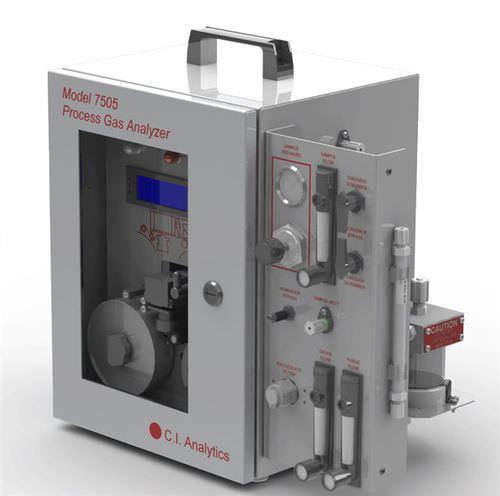 Luftanalysator / Elementar / tragbar / Prozess