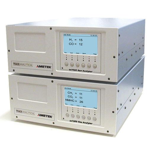 Gasanalysator / Spuren / Benchtop / für Labors Model ta3000 series AMETEK Process Instruments