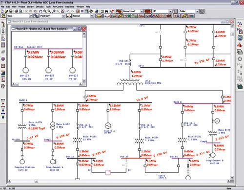 Analysesoftware / Modellierung / Datenbank / Berechnung