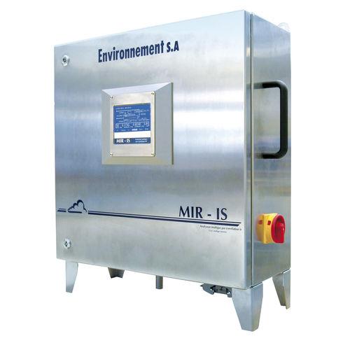Sauerstoffanalysator / Kohlendioxid / Rauchgas / Säure