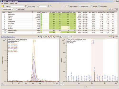 Datenanalysesoftware / für Massenspektrometrie