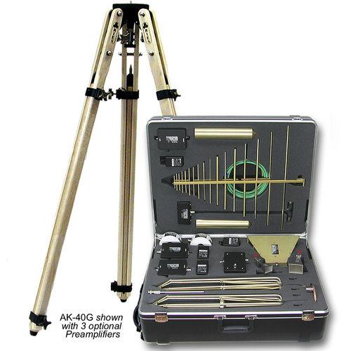 Funkantenne / Log-periodische / gehärtet / Kit AK-40G A.H. Systems