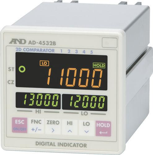 Kraftmessgerät / dynamisch / Schalttafelmontage ±0.25 mV/V ... ±3 mV/V   AD-4532B A&D COMPANY, LIMITED