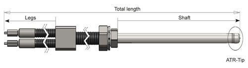 Glasfasersonde / robust / Tauch / für Industrieanwendungen A.R.T. Photonics