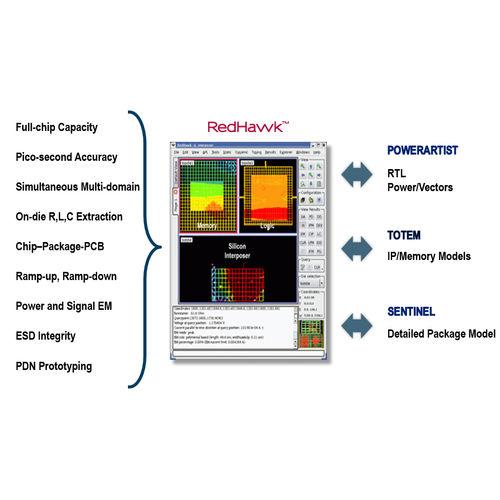 Analysesoftware / Simulations für elektronische Schaltkreise
