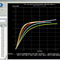 Natrium-Analysator / Feuchte / Benchtop 51 - 71 g, 0.001% ... 0.1% | MS, MX, MF, ML series  A&D COMPANY, LIMITED