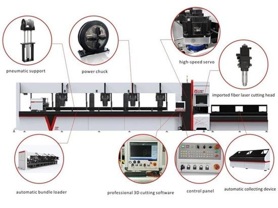 Kohlenstoffstahl-Rohr-Faser-Laser-Schneidemaschine des Edelstahl-3000w/mit automatischem Bündel-Lader