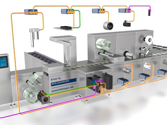 Zentralisierte dezentralisierte Maschine Kollmorgen Servotechnologie