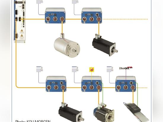 Servotechnik: Zentral oder Dezentral
