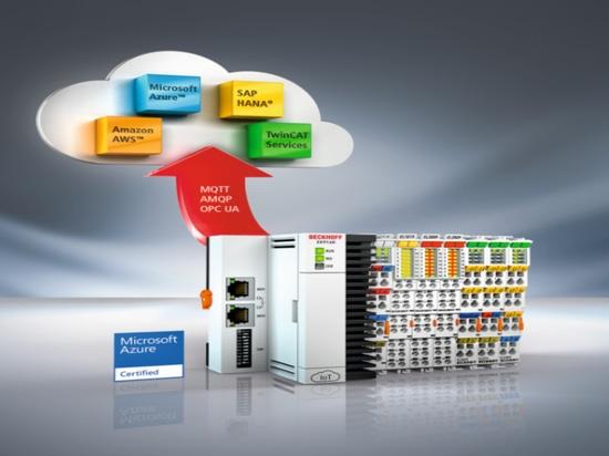 Stecker-und-Wolke: Der neue IoT-Bus-Koppler