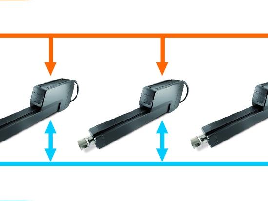 Typisches DOSEN-Busnetz, vier Auslöser mit Bus-konformer Intelligenz der eingebauten DOSE veranschaulichend