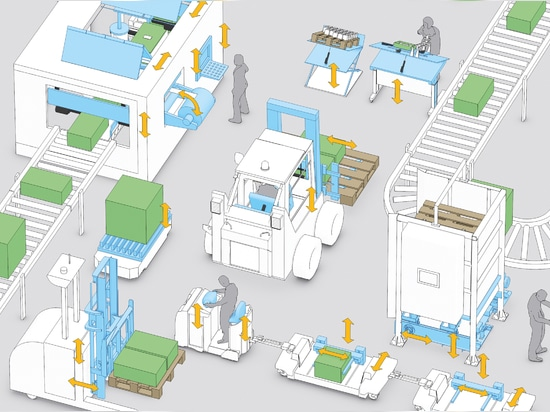 Intelligente elektromechanische Aktoren für Automatisierungsanwendungen
