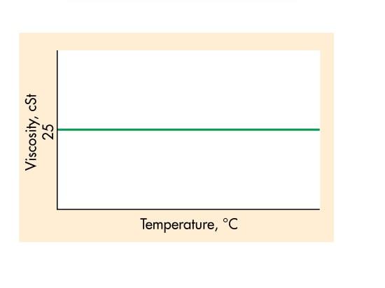 Die vier Säulen der hydraulischen Maschinen-Leistungsfähigkeit