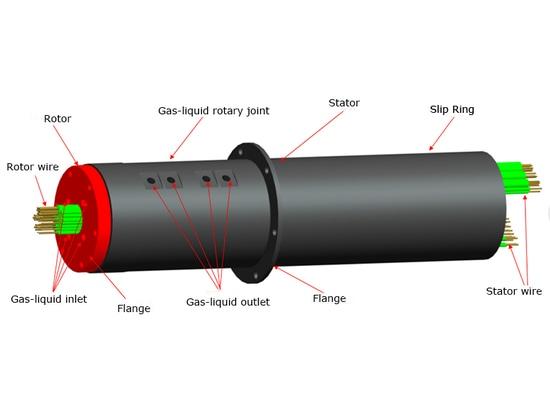 Elektrisches pneumatisches hydraulisches hybrides Drehgelenk