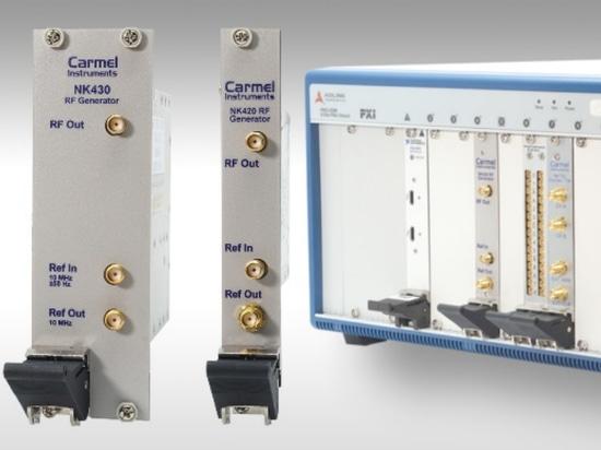 Frequenzsynthesizer erzeugen 250 MHz bis 32 GHz