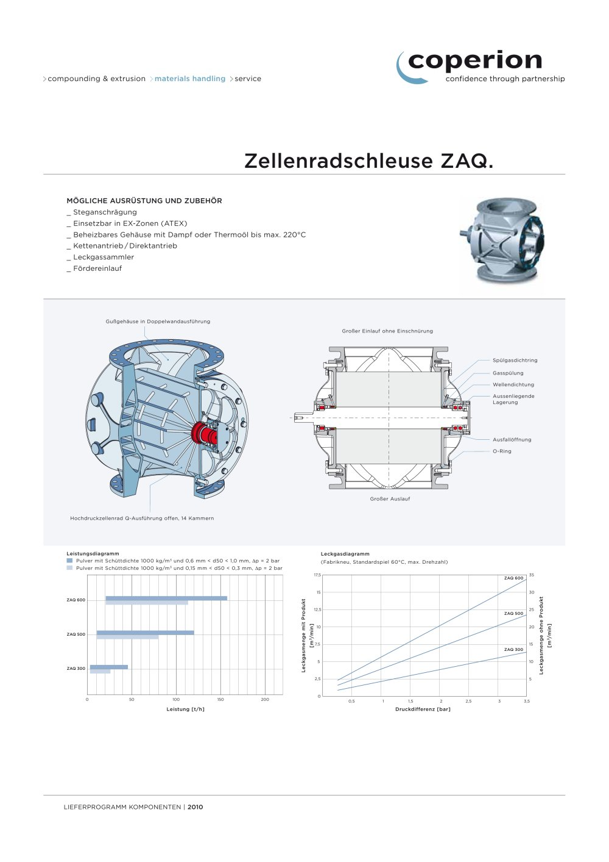 Nett Auto Komponenten Diagramm Bilder - Schaltplan Serie Circuit ...